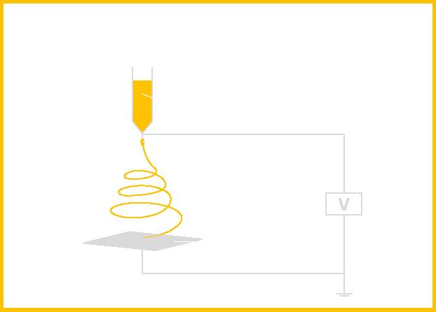 grafik_elektrospinning_mobil.png
